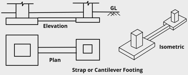 Strap footing or cantilever footing
