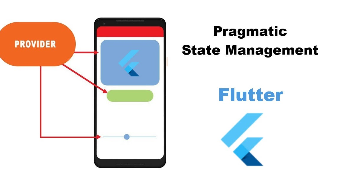 Flutter appbar popup menu