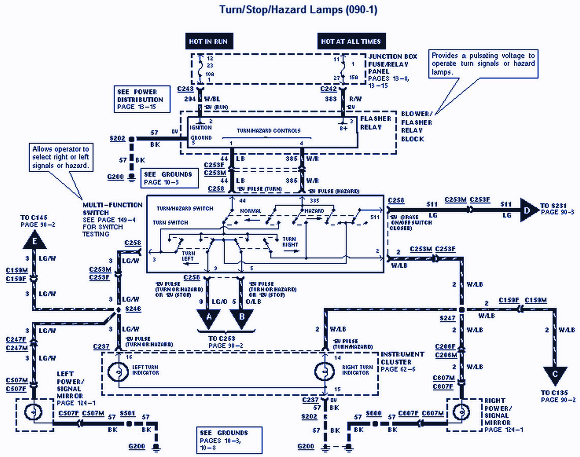 1998 Ford f 150 Wiring Diagram | Auto Wiring Diagrams
