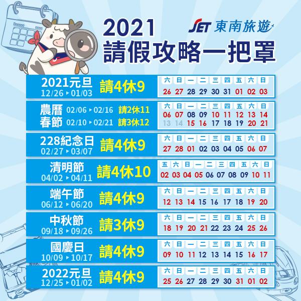 2021年連續假期共有8個,有元旦3天、過年春節7天、228紀念日3天、兒童節清明4天、端午節3天、中秋節4天、國慶日3天、加上2022元旦3天