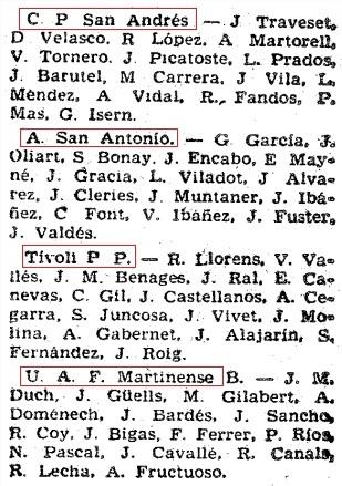 Listado 3 de los equipos de 1ª Categoría A de 1961