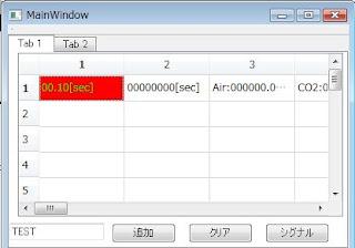 ちょいプロ! 【Qt】ウィジェット操作(QTableWidget)