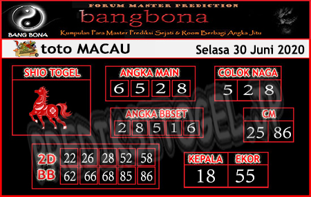 Prediksi Bangbona Toto Macau Selasa 30 Juni 2020