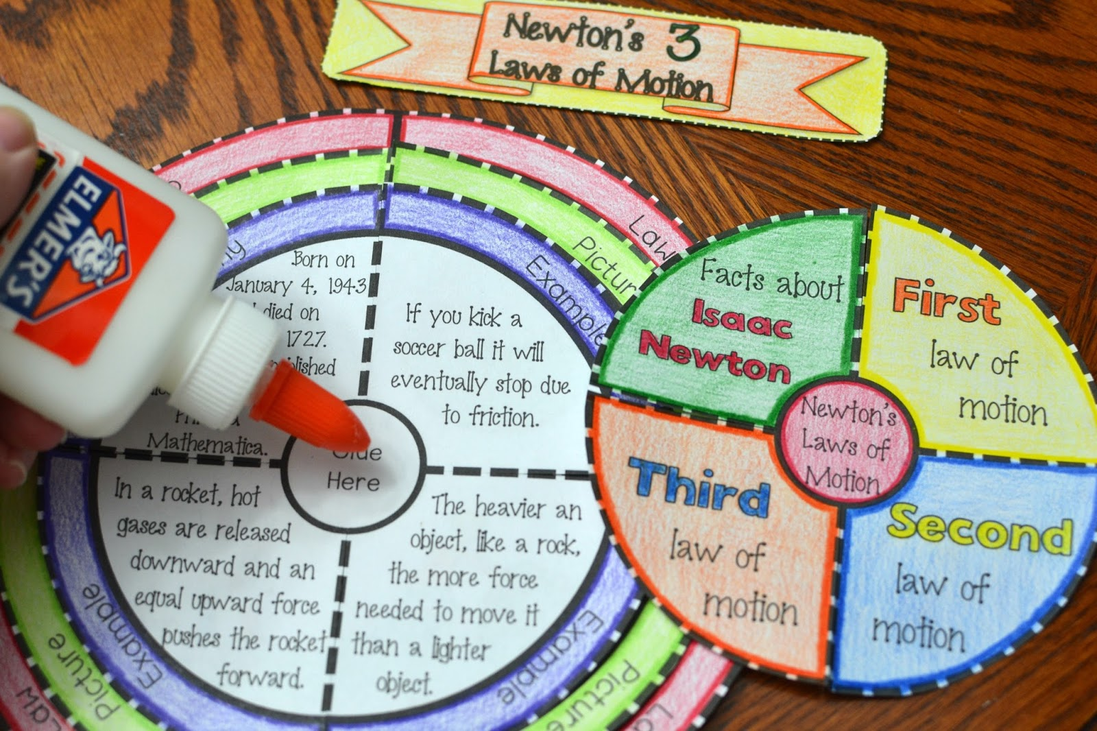 Newton S 3 Laws Of Motion Wheel Foldable Great For Science Interactive Notebooks