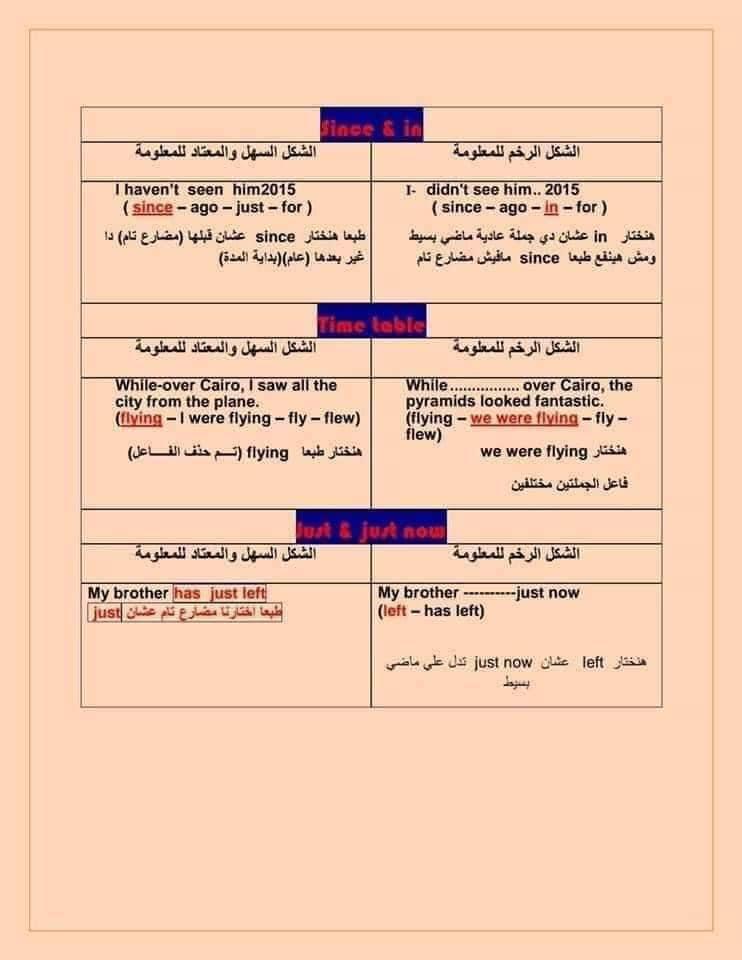 أهم تركات منهج اللغة الانجليزية للثانوية العامة  9