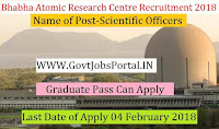 Bhabha Atomic Research Centre Recruitment 2018 – Scientific Officers