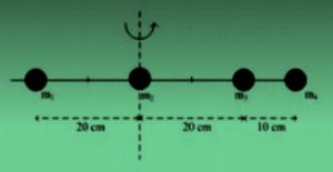 4 bola dihubungkan batang ringan
