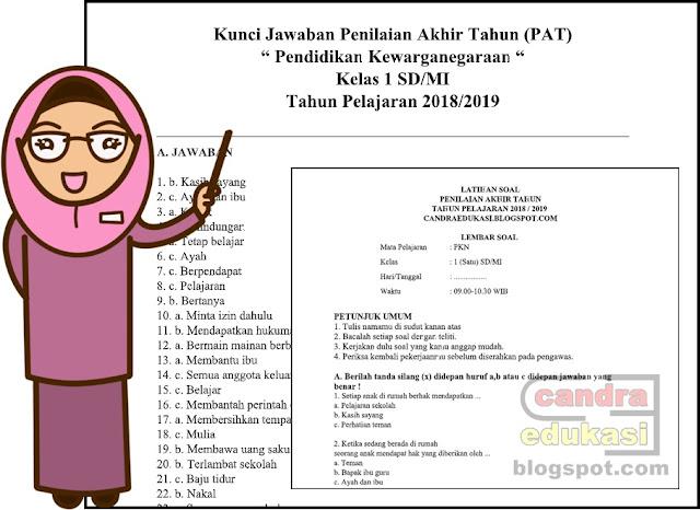 halo para pencari edukasi selamat berkunjung kembali di blog yang sangat Soal PAT (UKK) PKN Kelas 1 K13 Tahun 2019 Beserta Jawaban