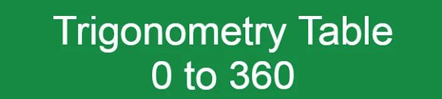 Trigonometric Tables