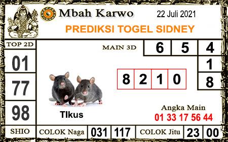 Prediksi Jitu Mbah Karwo Sdy Kamis 22 juli-2021