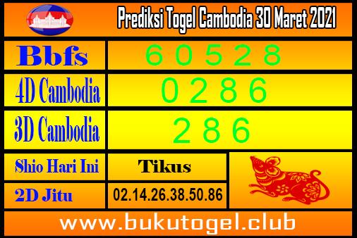 Perkiraan Kamboja untuk 30 Maret 2021