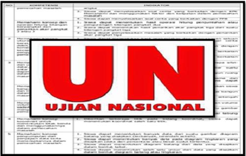 Download Kisi - Kisi Soal Ujian Nasional Sekolah Dasar dan Madrasah Terbaru