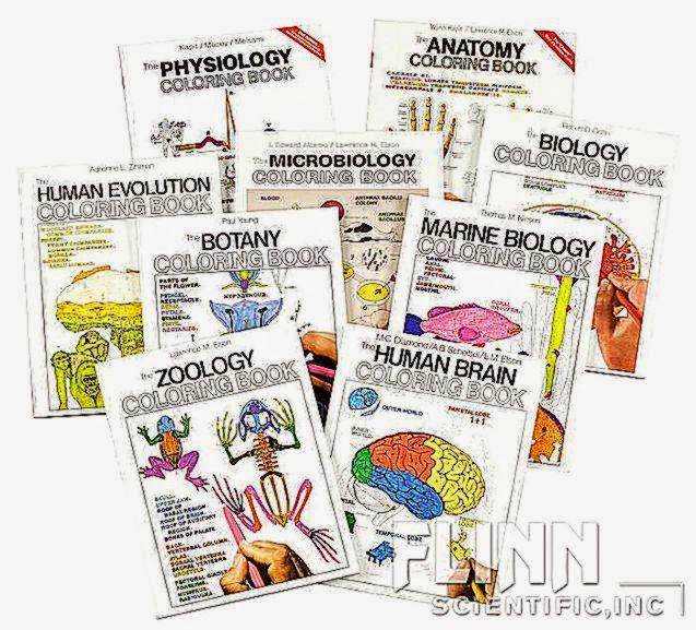 Biology Coloring Book Free | Murderthestout
