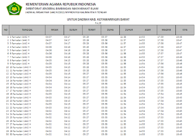 Jadwal Imsakiyah Ramadhan 1442 H Kabupaten Kotawaringin Barat, Provinsi Kalimantan Tengah