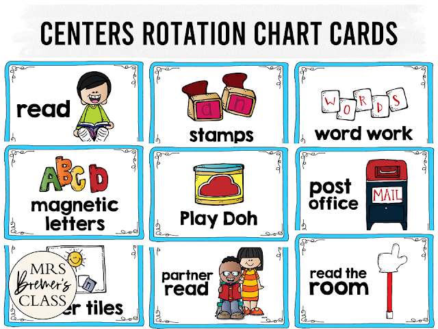 Center rotation board cards