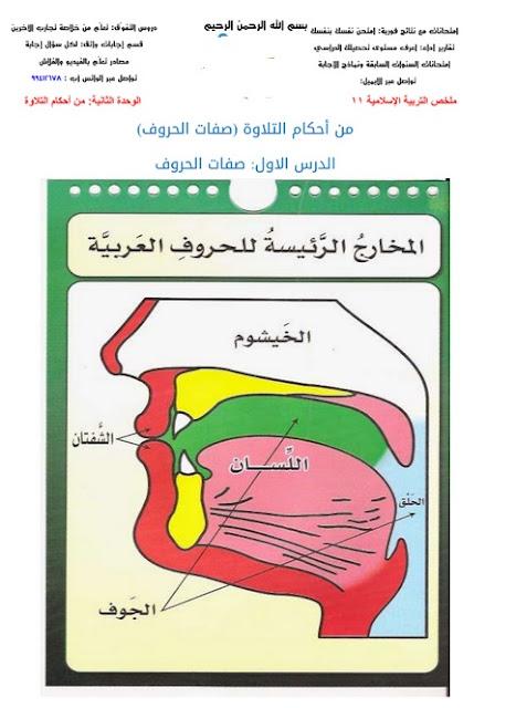 ملخص الوحدة الثانية من احكام الثلاوة في التربية الاسلامية للصف الحادي عشر