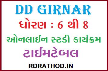 DD Girnar Timetable 6 to 8