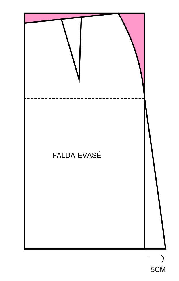 113bc9470 TIPOS DE FALDAS - NIÑA MOZZA