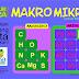 Unsur Hara Makro Mikro untuk Tanaman