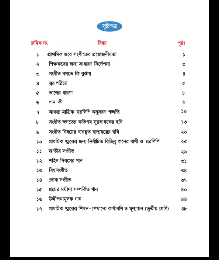 সংগীত শিক্ষার বই pdf, সংগীত শিক্ষার বই পিডিএফ ডাউনলোড, সংগীত শিক্ষার বই পিডিএফ, সংগীত শিক্ষার বই pdf download,