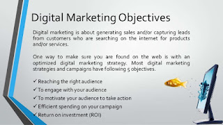 marketing profile