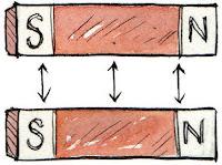 न्यूटन के गति के नियम