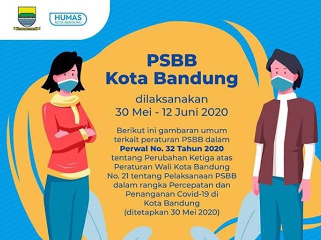 Ini Aturan PSBB Proporsional di Kota Bandung Sesuai Perwal Nomor 32 Tahun 2020