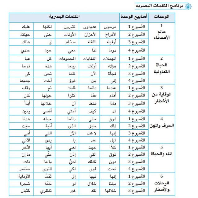 لائحة الكلمات البصرية الخاصة بمرجع مرشدي في اللغة العربية المستوى الثالث