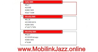Jazz SMS Bundles – Daily, Weekly & Monthly Packages 2020
