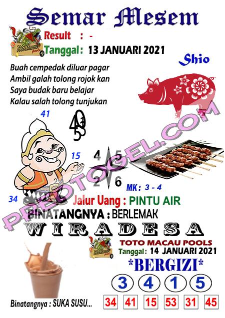 Syair Semar Mesem Toto Macau Kamis 14 Januari 2021