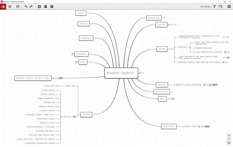como escoger un software de mapas mentales