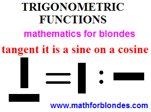 Trigonometric functions. Tangent it is a sine on a cosine. Mathematics for blondes.