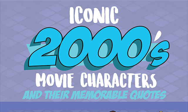 Iconic 2000's Movie Characters #