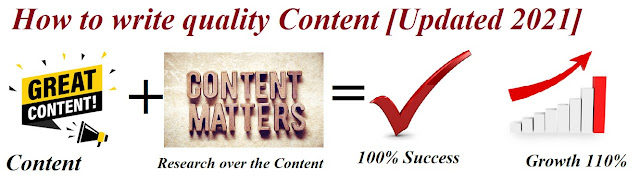How to write High quality Content? [Updated 2021]