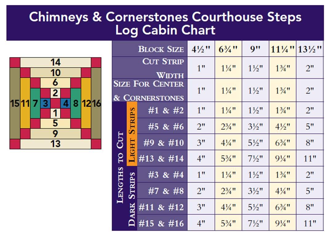 Chimneys And Cornerstones Quilt Block Pattern.Sew N Wild Oaks Quilting Blog Fons Porter Free Ebook