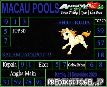 Prediksi Angpao Toto Macau Kamis 31 Desember 2020