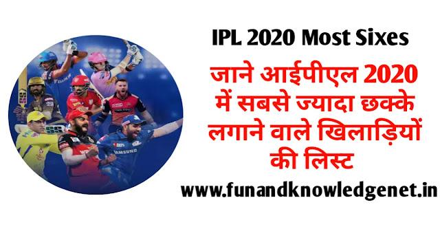 IPL 2020 me sabse jyada six kiske hai