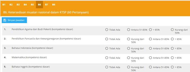 gambar isi pendidikan kuesioner aplikasi PMP