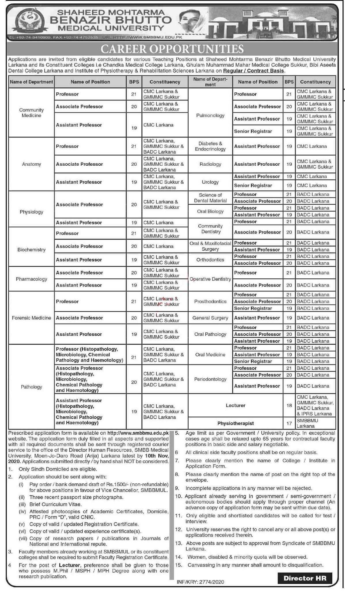 Latest Shaheed Mohtarma Benazir Bhutto Medical University Medical Posts Larkana 2020