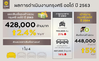 Infographic_Krungsri%2BAuto%2B2020%2Bbusiness%2Bperformance