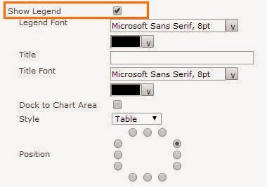 Chart Web Part in SharePoint 2010