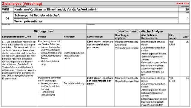 Lizenz: CC BY 4.0 International Herausgeber: Landesbildungsserver Baden-Württemberg Quelle: www.schule-bw.de