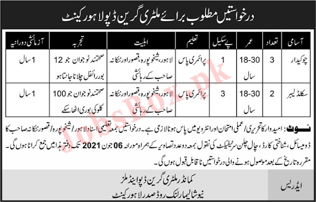 Join Pakistan Army As Civilian Jobs 2021