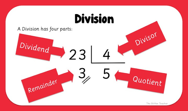 Parts of a division