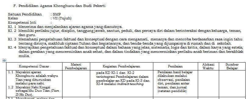 Download Silabus Pendidikan Agama khonghucu Kurikulum 2013 SMP Kelas VII Format Microsoft Word