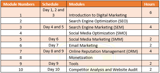 Digital Marketing Crash Course Schedules