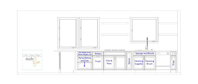 Labeled sketch for kitchen planning and organizing :: OrganizingMadeFun.com