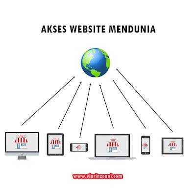 akses-web-mendunia