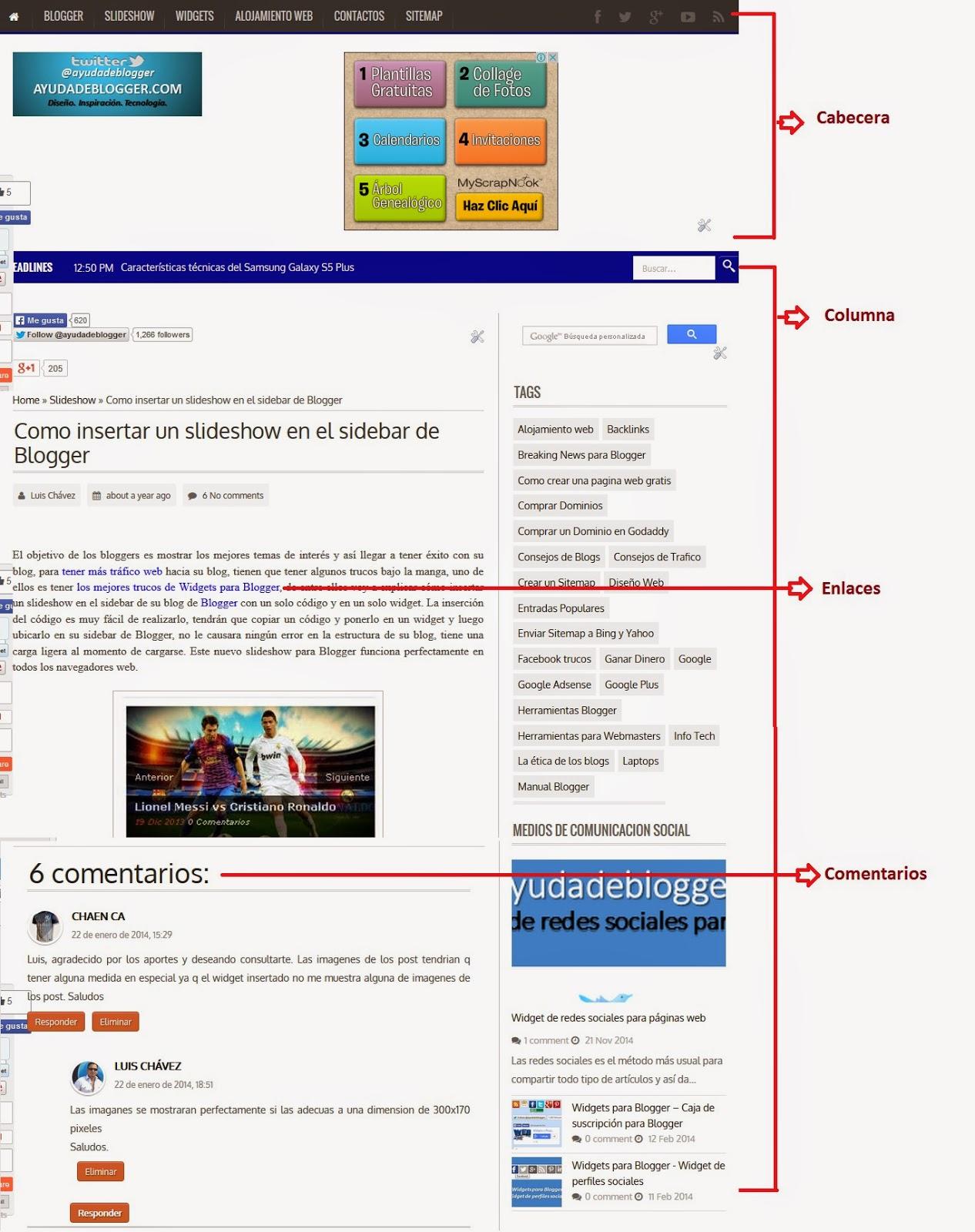 ¿Cuál es la estructura de un blog?