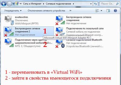 Как сделать точку доступа Wi-Fi из компьютера на базе Windows
